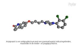 Het partiële agonisme van aripiprazol