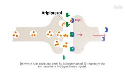 Switchen naar aripiprazol